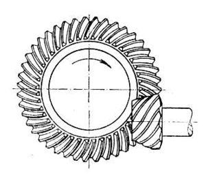 Spiral bevel gear - Hypoid spiral bevel gears
