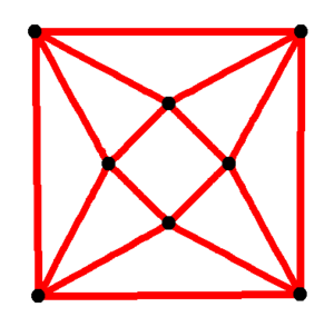 Antiprism - Image: Square antiprismatic graph