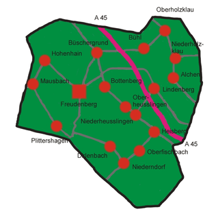 Freudenberg, Westphalia - Constituent communities