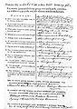 Subačiaus RKB 1847-1856 priešsantuokinės apklausos knyga 190.jpg