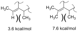 Allylic strain - The strength of allylic strain increases as the size of the interacting substituents increases.