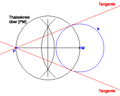 TangenteKonstruktion.png