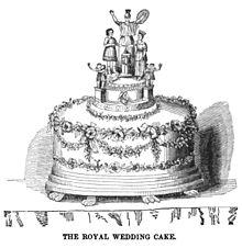 Cake Design Wikipedia
