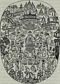 The dragon, image, and demon; or, The three religions of China- Confucianism, Buddhism, and Taoism, giving an account of the mythology, idolatry, and demonolatry of the Chinese (1887) (14783994805).jpg