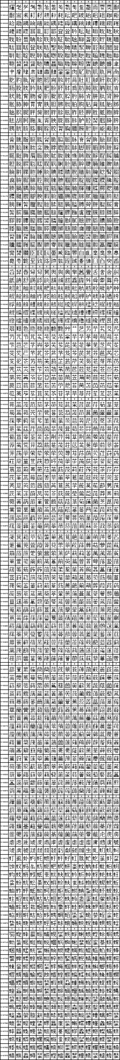 UCB CJK Unified Ideographs 8000-87FF.png