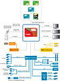 VIA VX900 Block Diagram (4456507868).jpg