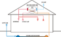 Ventilation unit with heat pump & ground heat exchanger.png