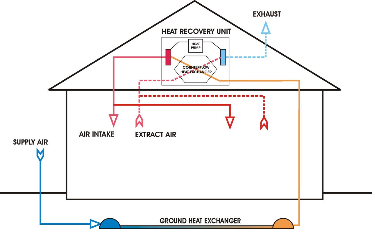 heat recovery ventilation - wikiwand