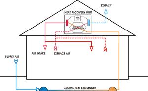 heat recovery ventilation wikipedia