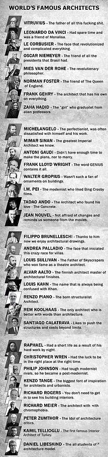 List Of Architects Wikipedia