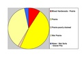 Yellow Medicine Co Pie Chart No Text Version.pdf