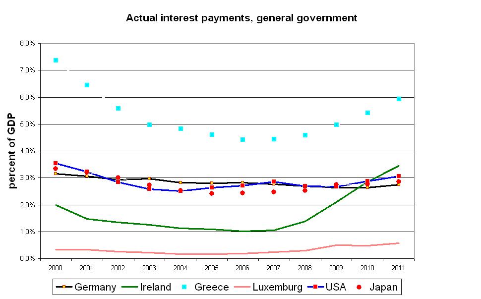 ZinslastquoteEngl