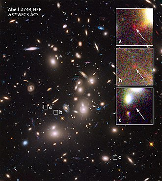 Galaxy cluster - Image: 14 283 Abell 2744 Distant Galaxies 20141016