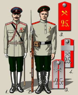 25th Army Corps (Russian Empire) - Image: 1910 25sb lpuniform