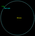 2002aa29-orbit-3.png
