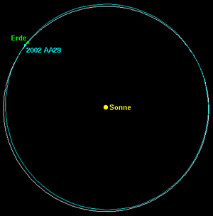 2002 AA29 - Image: 2002aa 29 orbit 3