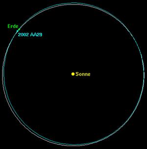 [Image: 300px-2002aa29-orbit-3.png]