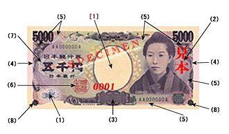 Yen Wikipedia