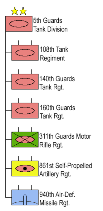 5th Guards Tank Division - Structure of the 5th Guards Tank Division, late 2000s