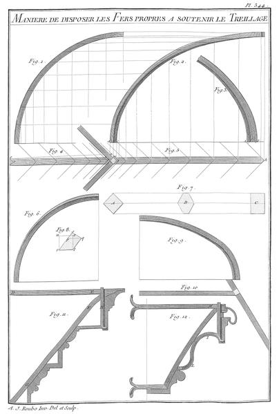File:A-J Roubo - L'Art du Menuisier - Planche 344.png