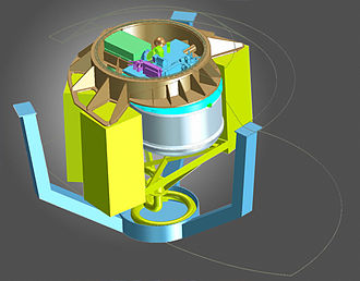 3D modeling - Three-dimensional model of a spectrograph