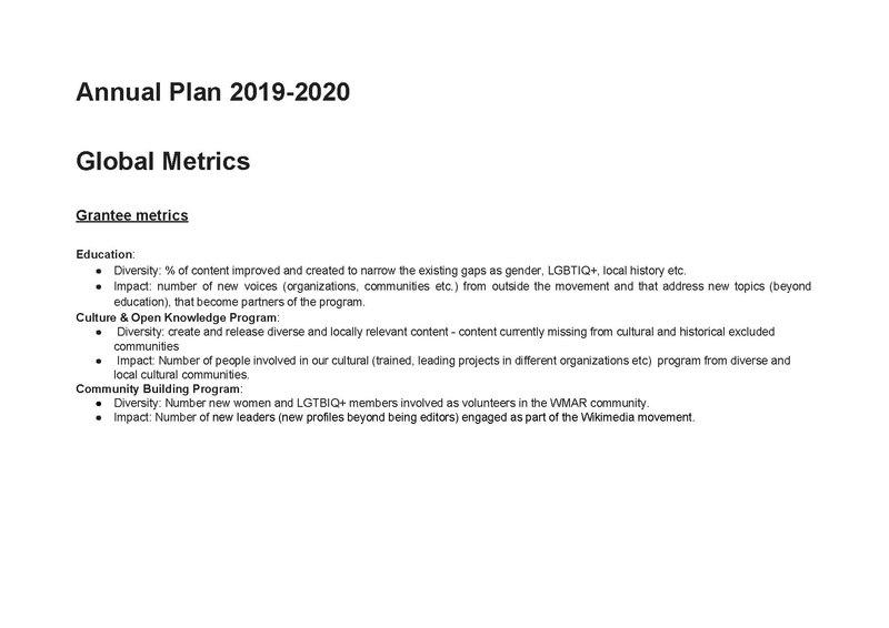 File:Annual plan 2019-2020 Programs (3).pdf
