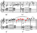 Bar-line shift on rhythm changes B section.png