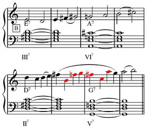 Bar-line shift - Image: Bar line shift on rhythm changes B section
