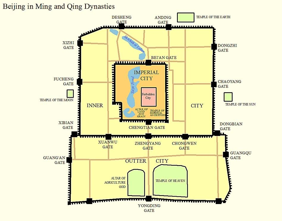 Beijing in Ming and Qing Dynasties