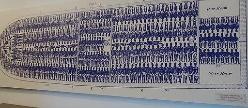 Bermuda (UK) image number 431 graphic depiction of how slaves were kept below decks