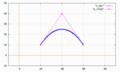 Bezier curve a1.png