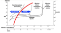 Bouclier-thermique-ablatif-vs-réutilisable-pour-un-retour-sur-Terre.png
