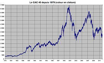 Le Cac 40 Explication Essay img-1