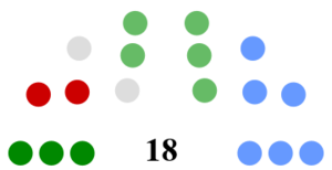 Carlow County Council - Image: Carlow County Council composition