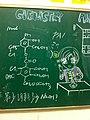 Chemistry-related rear blackboard art at a classroom of Beijing 101 Middle School (20111201165624).jpg