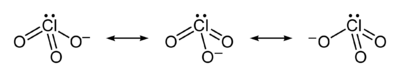 Resonance structures of the chlorate ion