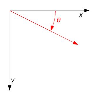Rotation matrix - Image: Clockwise rotation