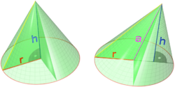 A right circular cone and an oblique circular cone