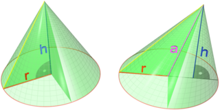 Cone Geometric shape