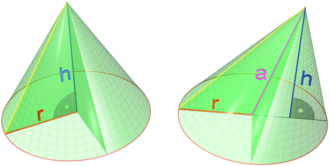 Cone - A right circular cone and an oblique circular cone