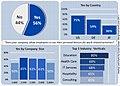 Consumerization Report - Chart 1.jpg