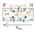 Diode à jonction P - N en polarisation directe - bis.png