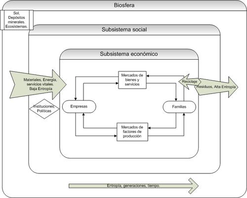 aspectos de relaciones sociales de produccion