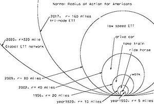 ET3 Global Alliance - Image: ETT radius mobility