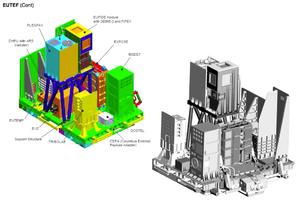 European Technology Exposure Facility -  EUTEF art