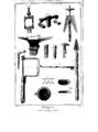 Encyclopedie volume 3-377.png