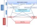 Esquema metanogènesi.png