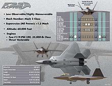 Lockheed Martin F-22 Raptor - Wikipedia