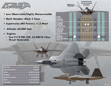 450px-F22_Raptor_info  Engine Schematics on