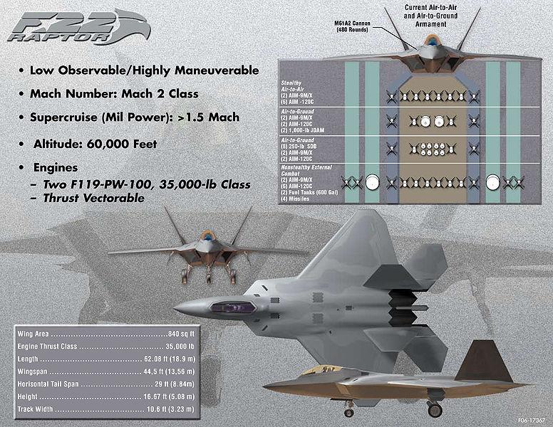 Archivo:F22 Raptor info.jpg